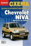 Электросхемы Chevrolet Niva. За Рулем